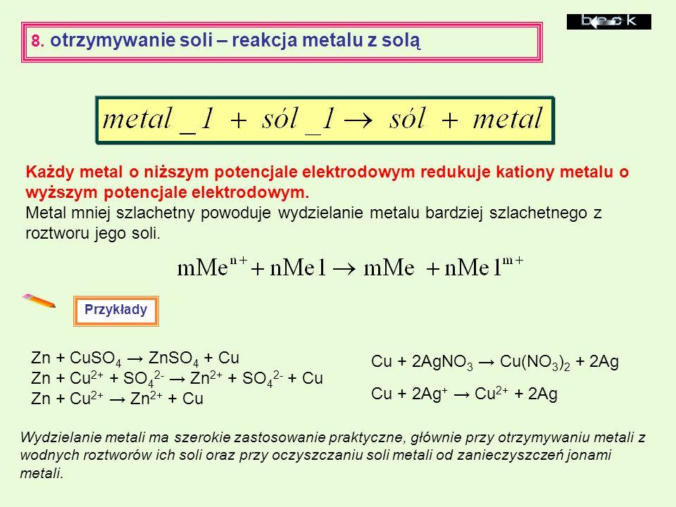 8. otrzymywanie soli – reakcja metalu z solą