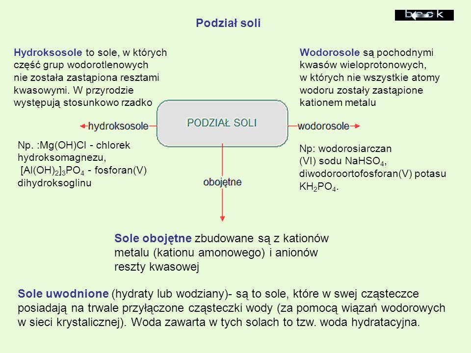 Podział soli Hydroksosole to sole, w których część grup wodorotlenowych.
