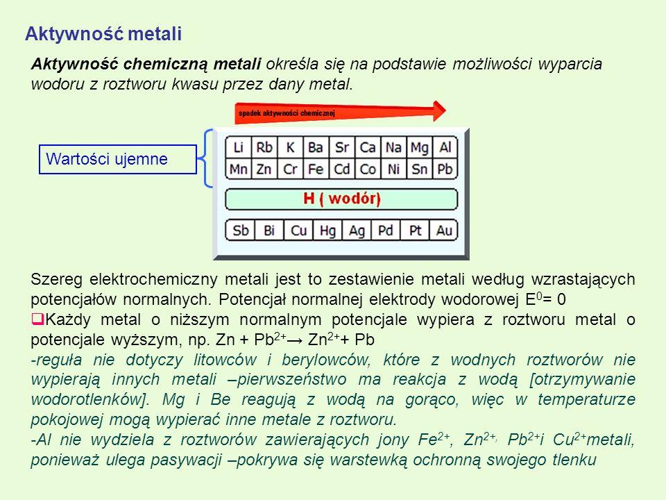 Aktywność metali Aktywność chemiczną metali określa się na podstawie możliwości wyparcia wodoru z roztworu kwasu przez dany metal.