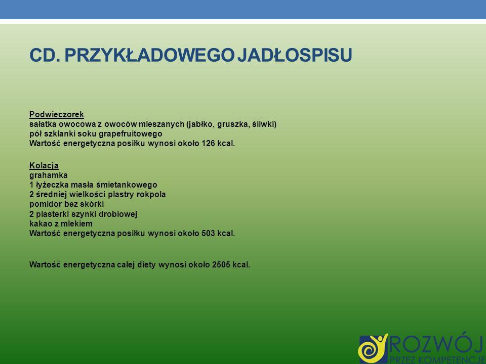CD. Przykładowego jadłospisu