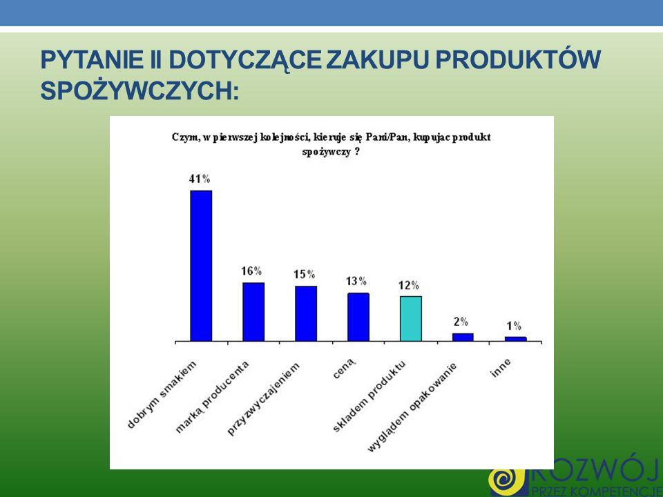 Pytanie II dotyczące zakupu produktów spożywczych: