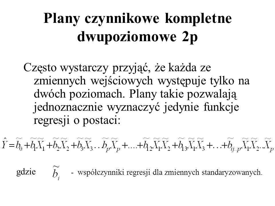 Plany czynnikowe kompletne dwupoziomowe 2p
