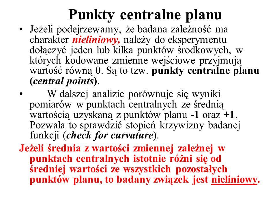 Punkty centralne planu