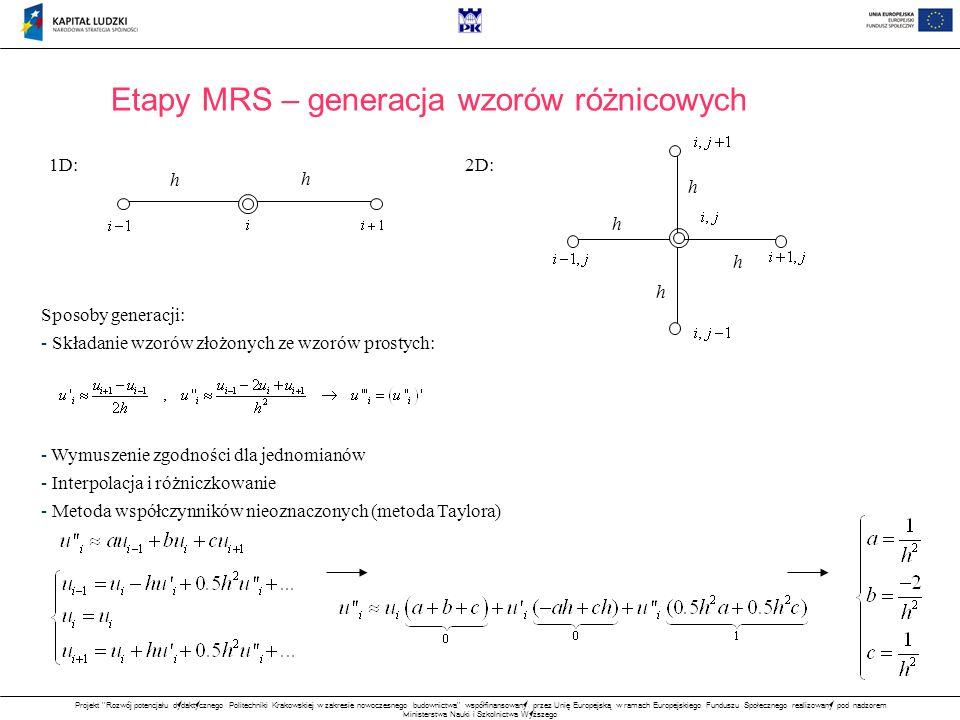 Etapy MRS – generacja wzorów różnicowych