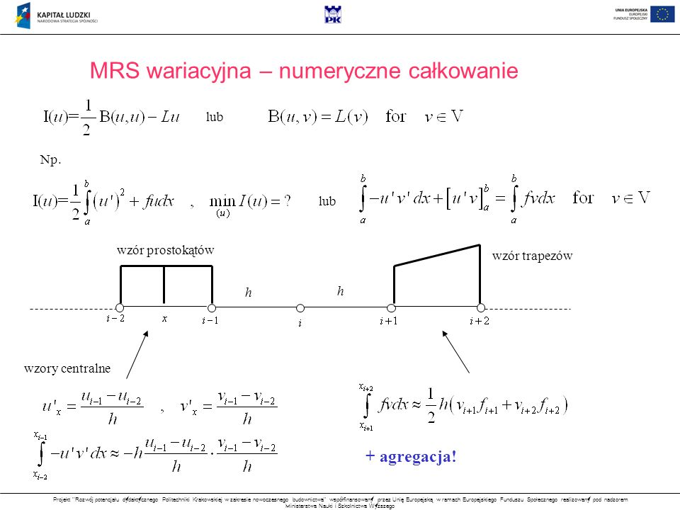 MRS wariacyjna – numeryczne całkowanie