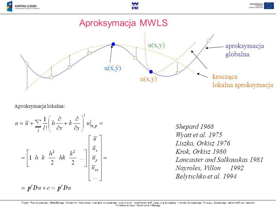 Aproksymacja MWLS u(x,y) aproksymacja globalna u(x,y) krocząca u(x,y)