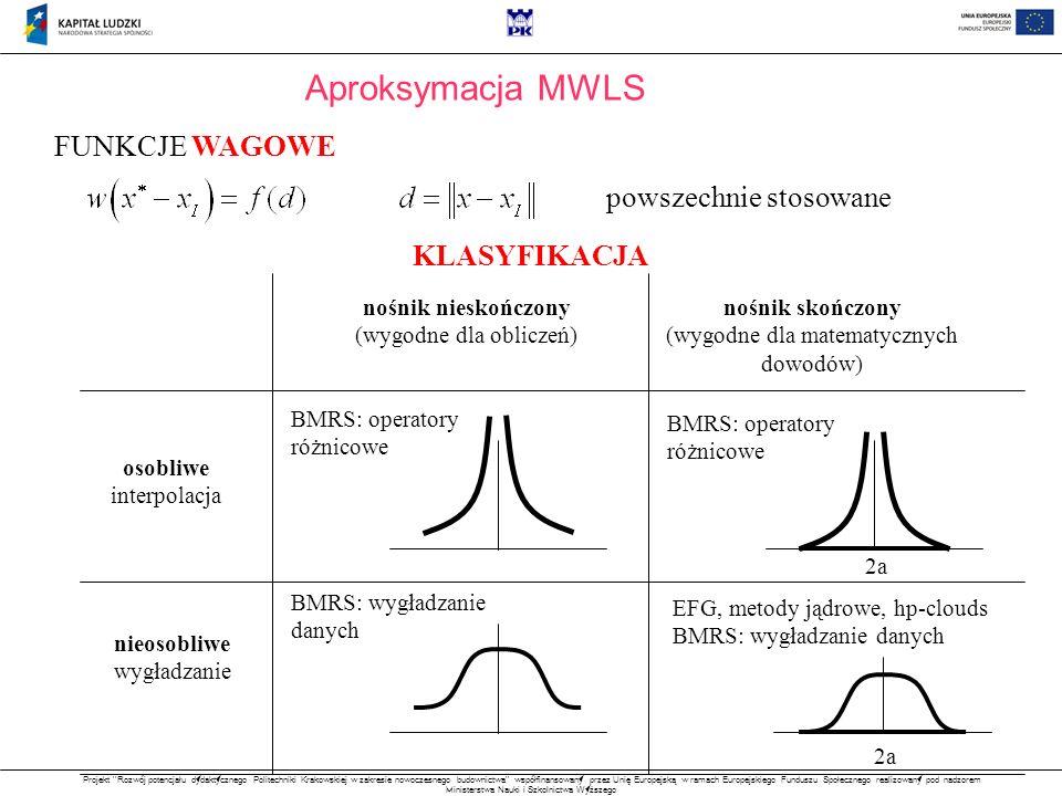 Aproksymacja MWLS FUNKCJE WAGOWE powszechnie stosowane KLASYFIKACJA