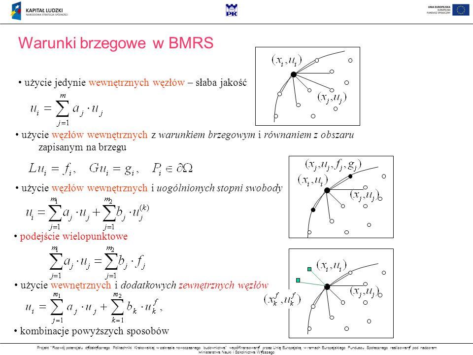 Warunki brzegowe w BMRS