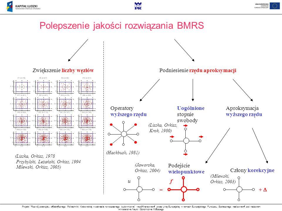 Polepszenie jakości rozwiązania BMRS