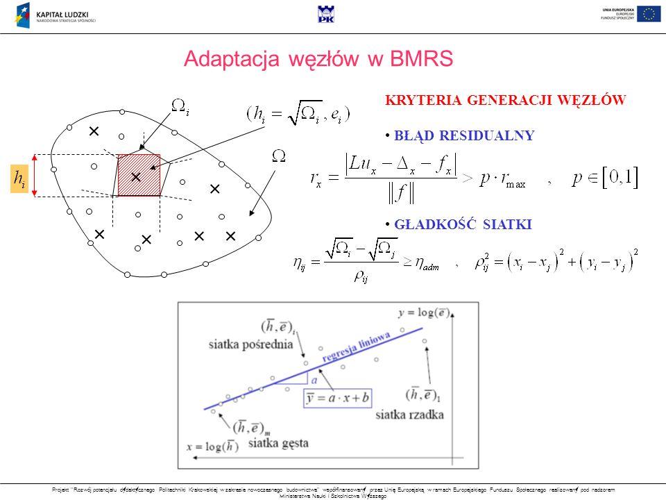 Adaptacja węzłów w BMRS