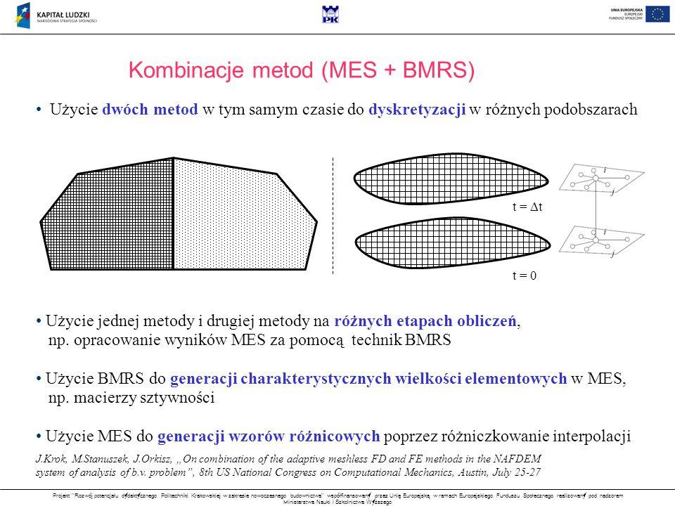 Kombinacje metod (MES + BMRS)