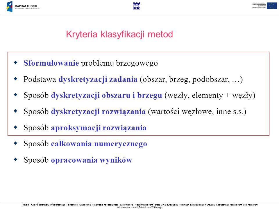 Kryteria klasyfikacji metod