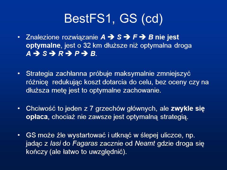 BestFS1, GS (cd)Znalezione rozwiązanie A  S  F  B nie jest optymalne, jest o 32 km dłuższe niż optymalna droga A  S  R  P  B.