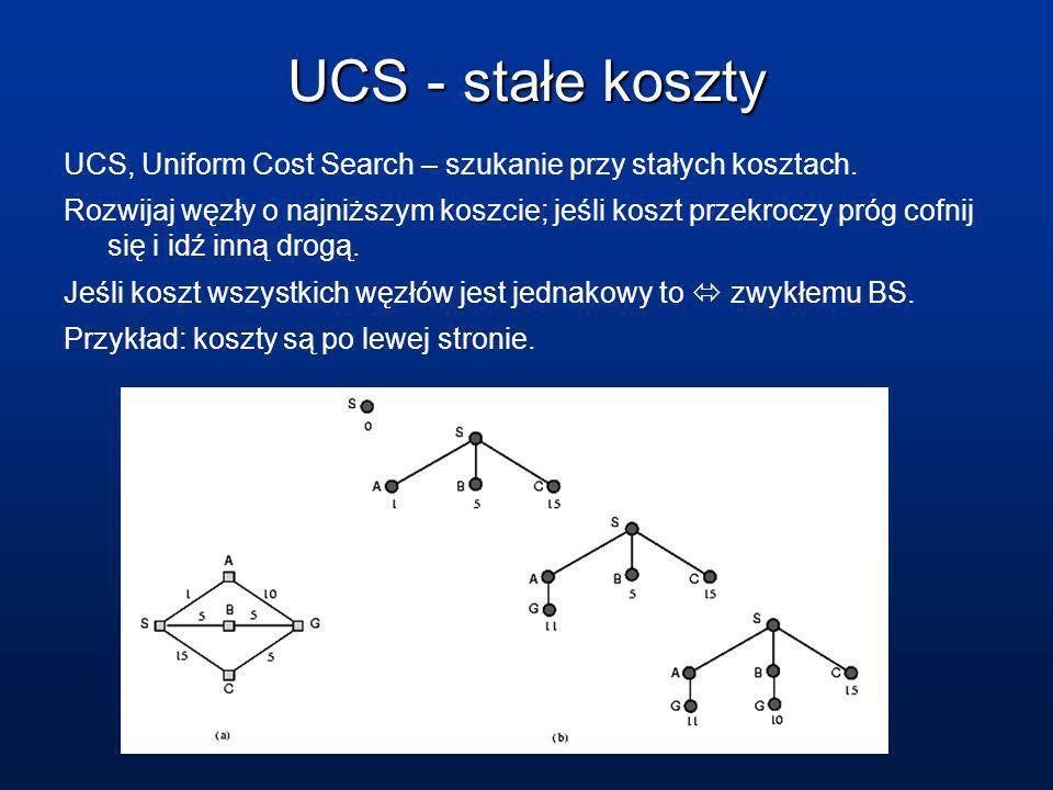 UCS - stałe kosztyUCS, Uniform Cost Search – szukanie przy stałych kosztach.