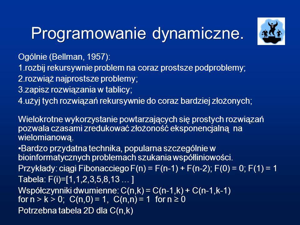 Programowanie dynamiczne.