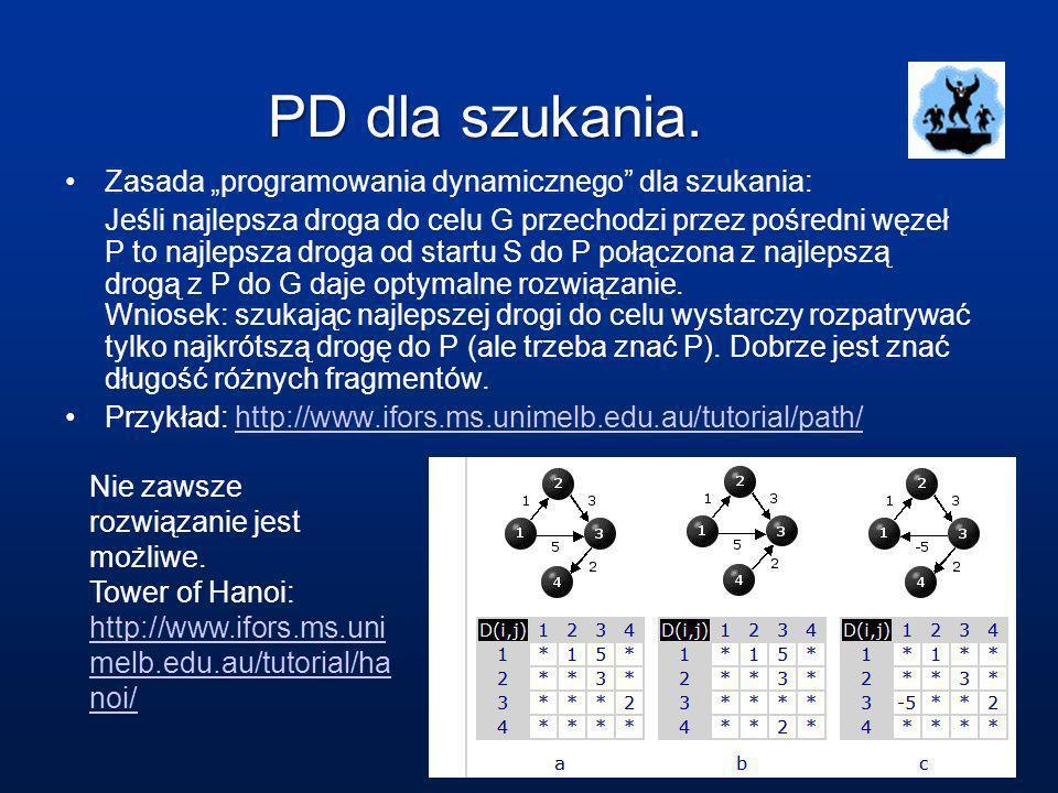 """PD dla szukania. Zasada """"programowania dynamicznego dla szukania:"""