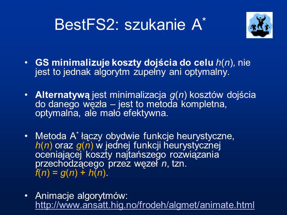 BestFS2: szukanie A*GS minimalizuje koszty dojścia do celu h(n), nie jest to jednak algorytm zupełny ani optymalny.