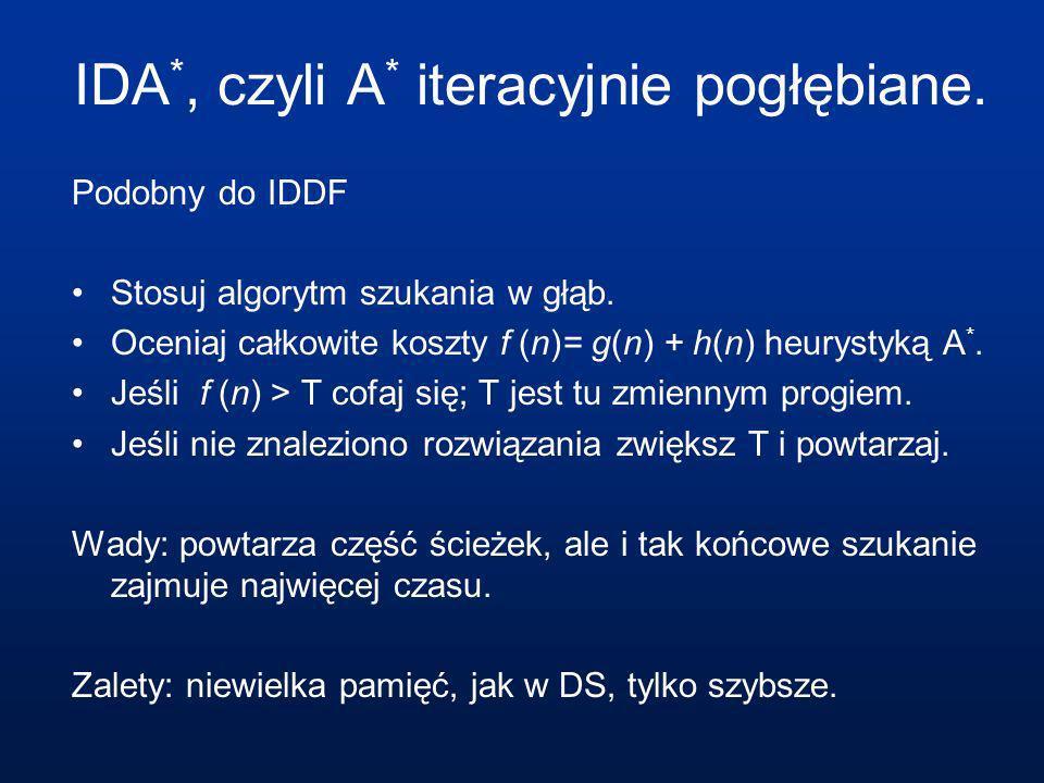 IDA*, czyli A* iteracyjnie pogłębiane.