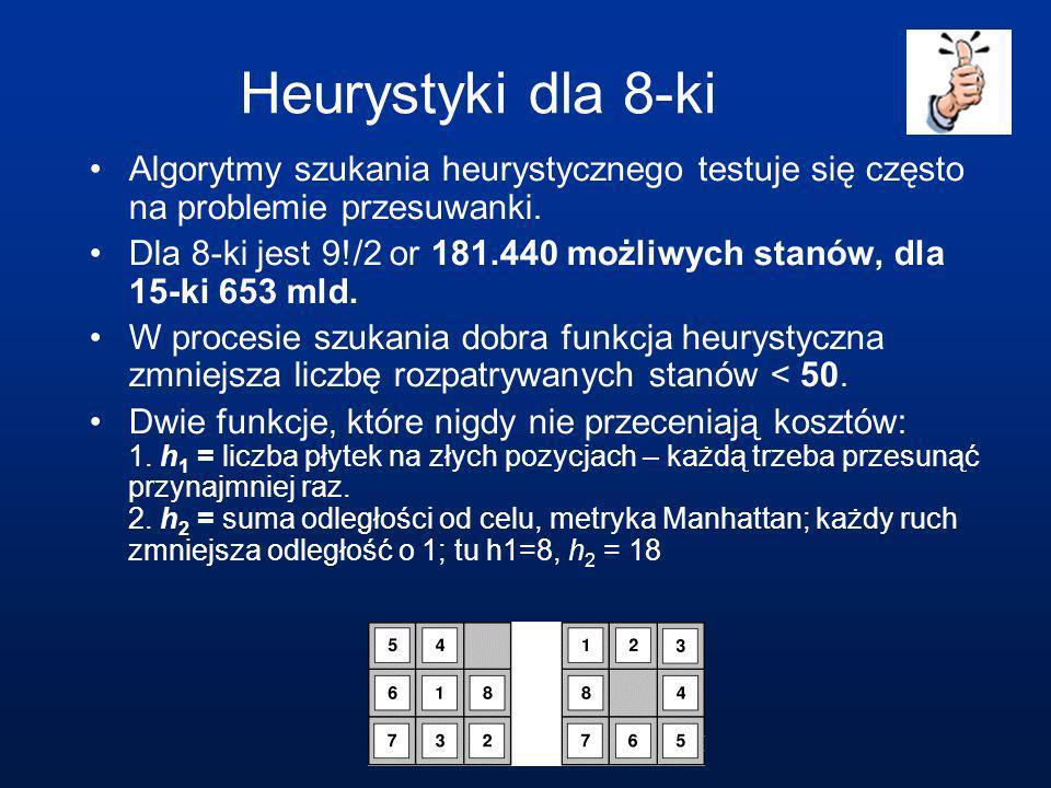 Heurystyki dla 8-ki Algorytmy szukania heurystycznego testuje się często na problemie przesuwanki.