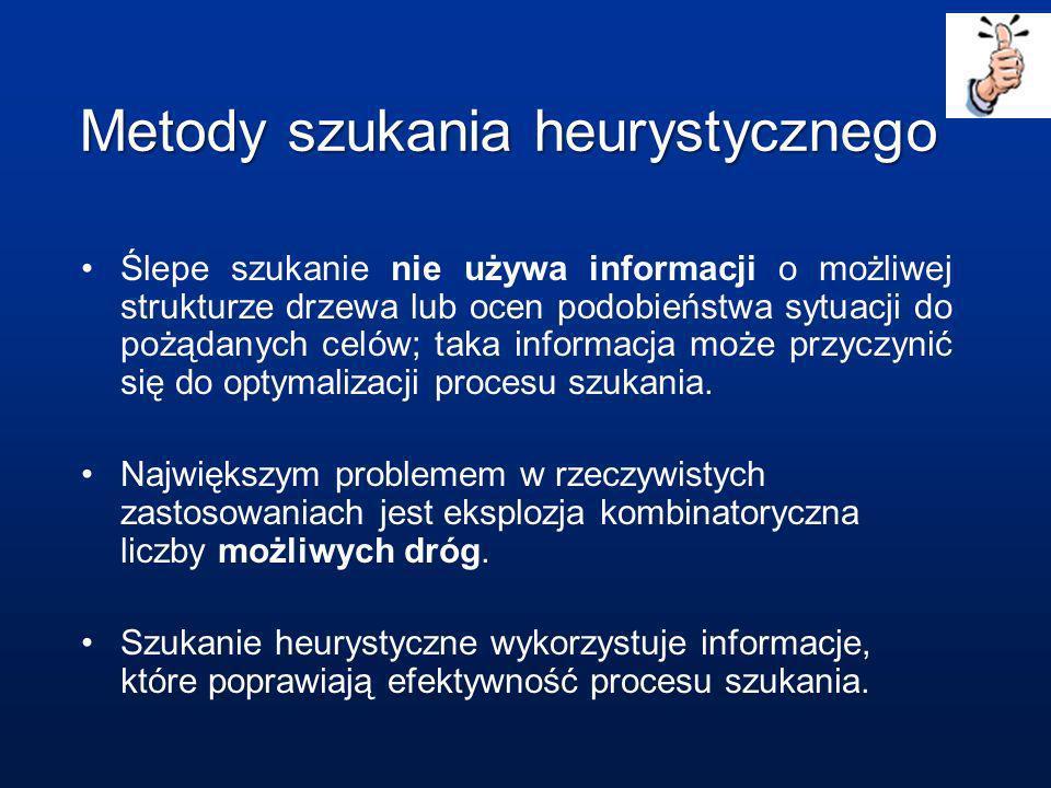 Metody szukania heurystycznego