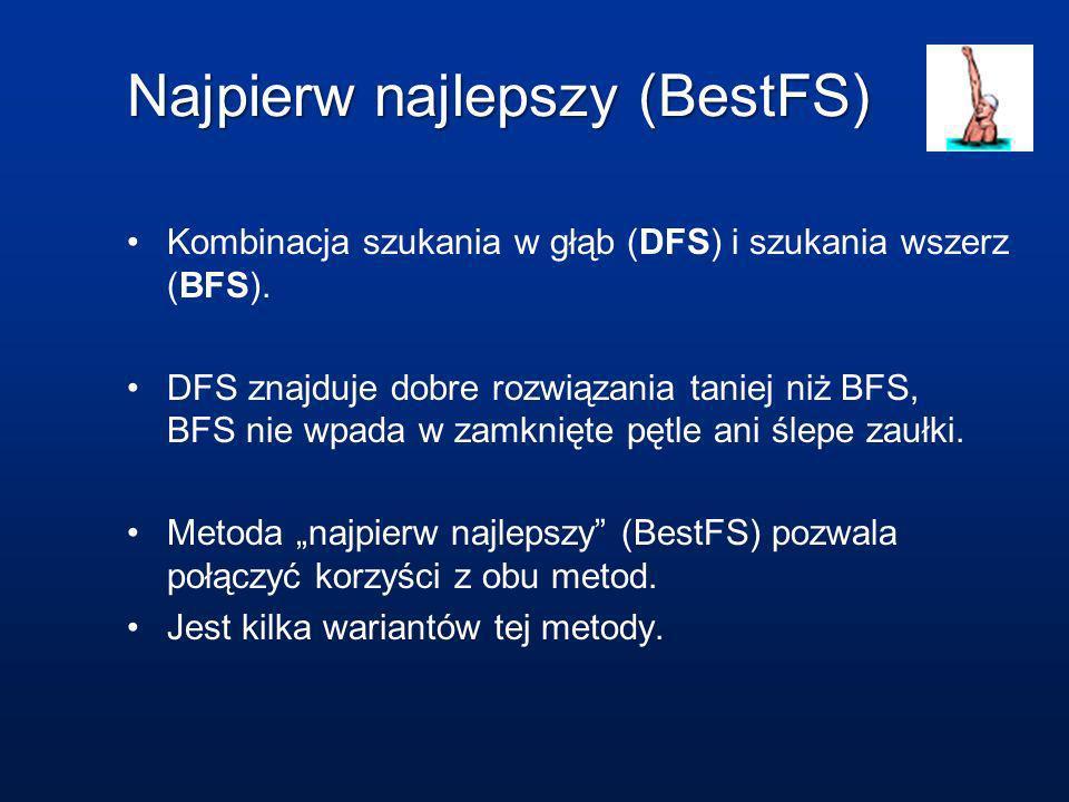 Najpierw najlepszy (BestFS)