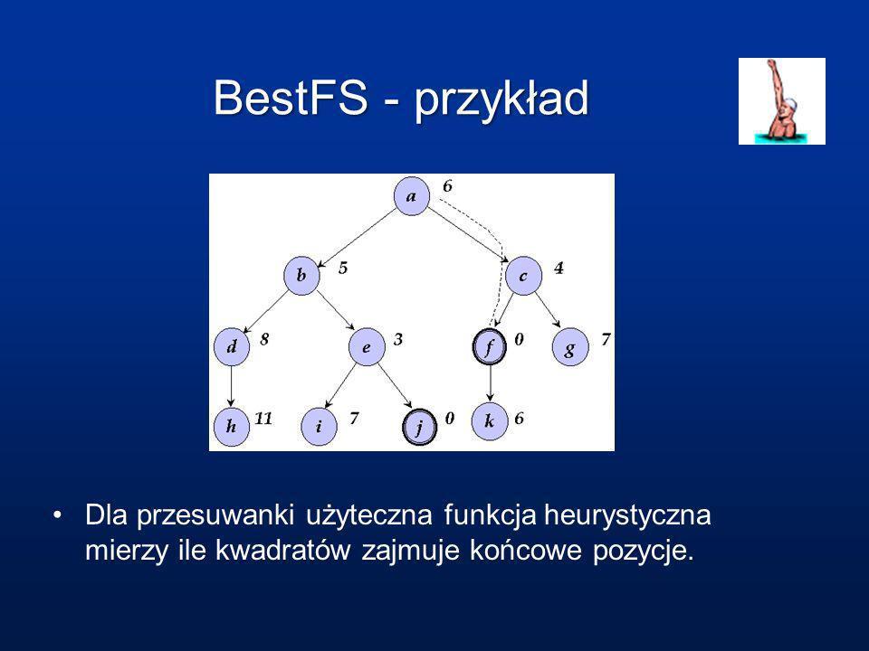 BestFS - przykładDla przesuwanki użyteczna funkcja heurystyczna mierzy ile kwadratów zajmuje końcowe pozycje.