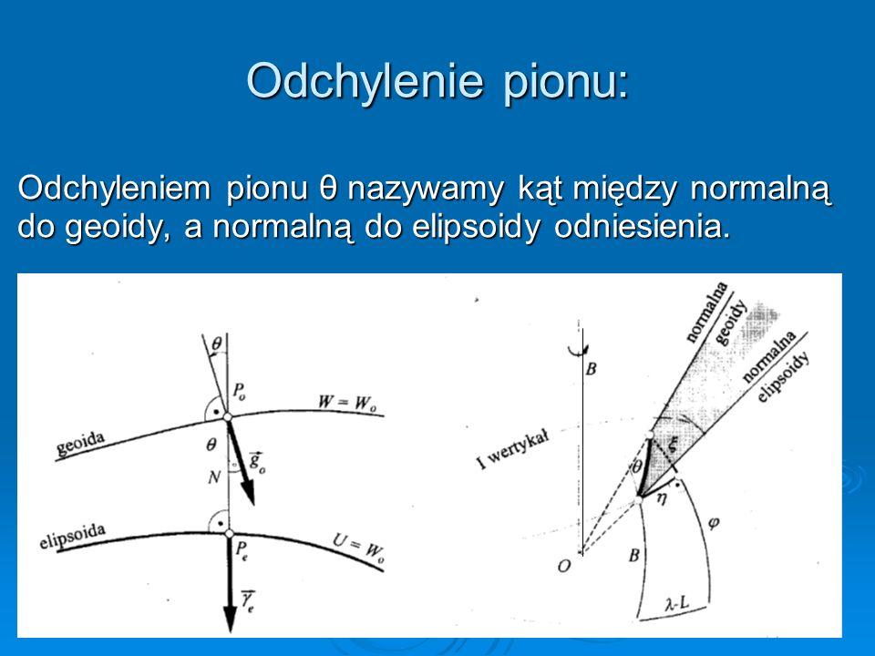 Odchylenie pionu: Odchyleniem pionu θ nazywamy kąt między normalną do geoidy, a normalną do elipsoidy odniesienia.