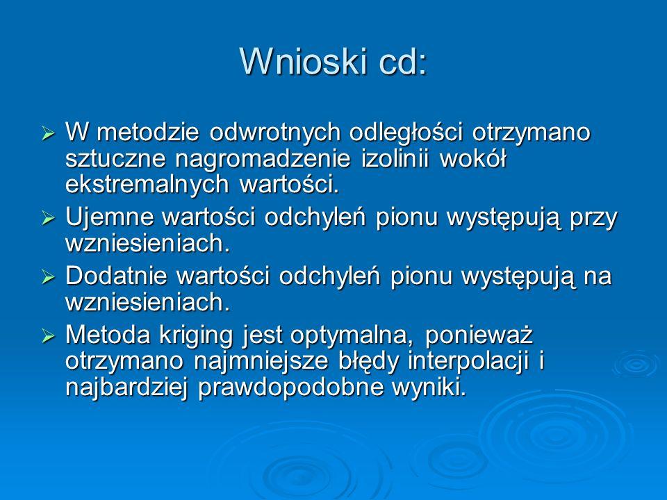 Wnioski cd: W metodzie odwrotnych odległości otrzymano sztuczne nagromadzenie izolinii wokół ekstremalnych wartości.