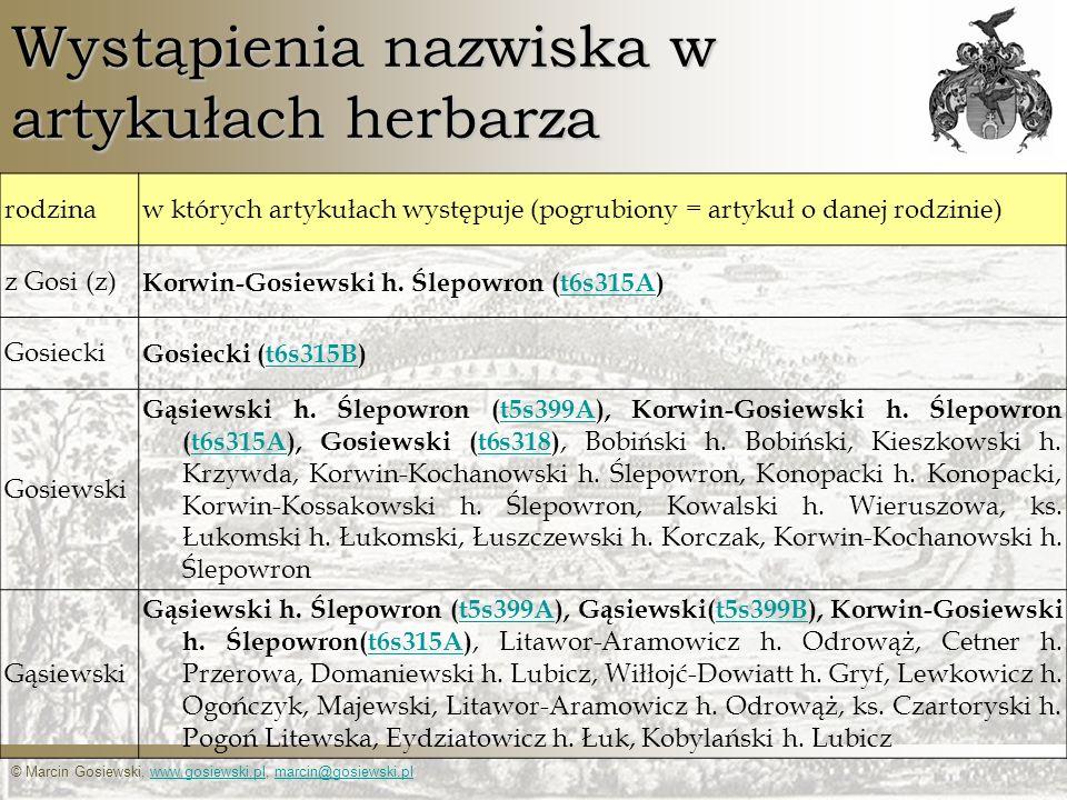 Wystąpienia nazwiska w artykułach herbarza