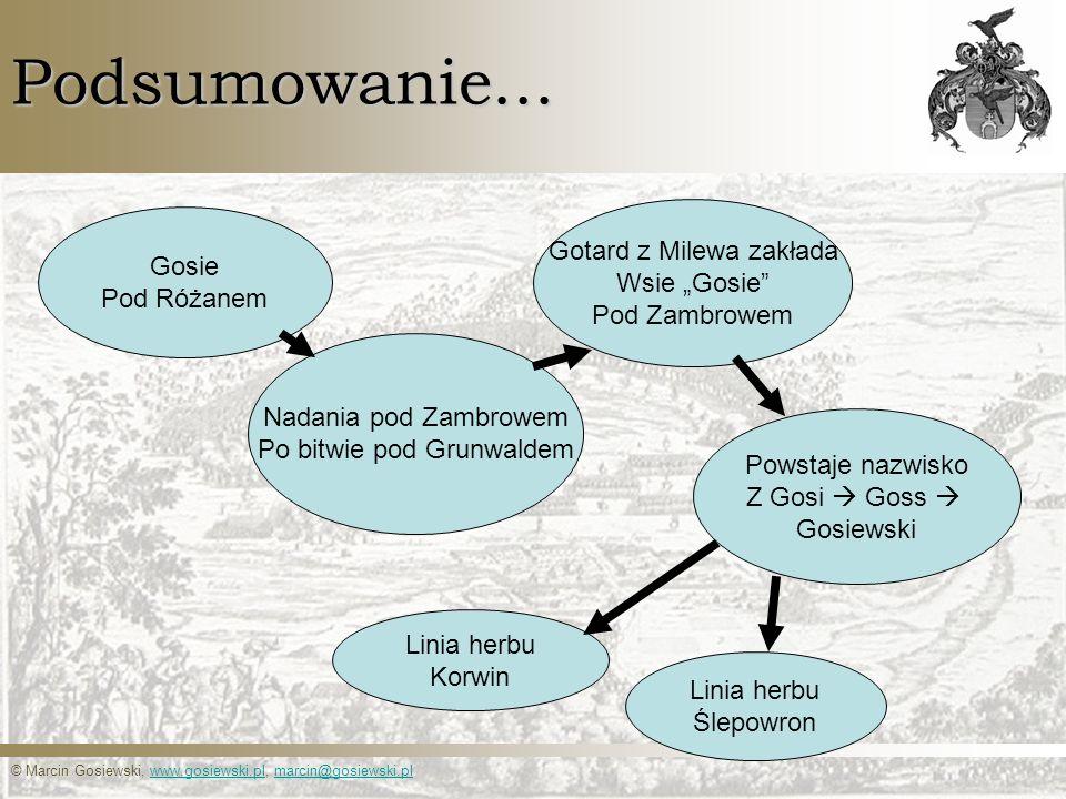"""Podsumowanie... Gotard z Milewa zakłada Gosie Wsie """"Gosie Pod Różanem"""