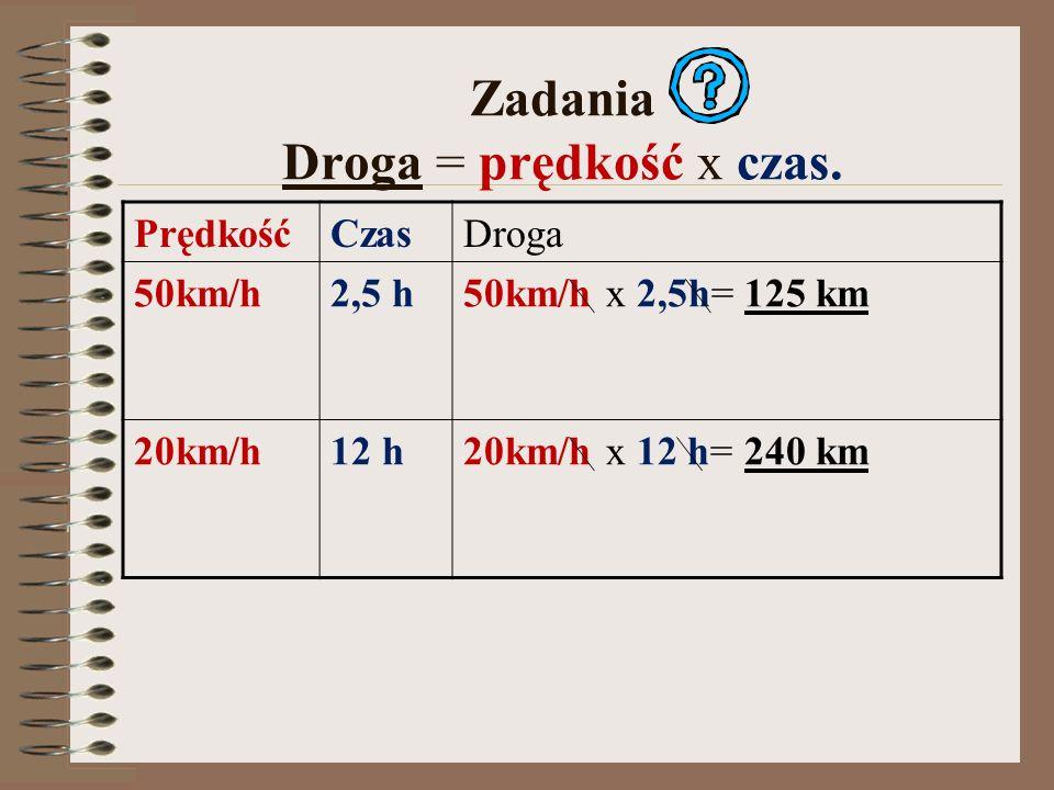Zadania Droga = prędkość x czas.