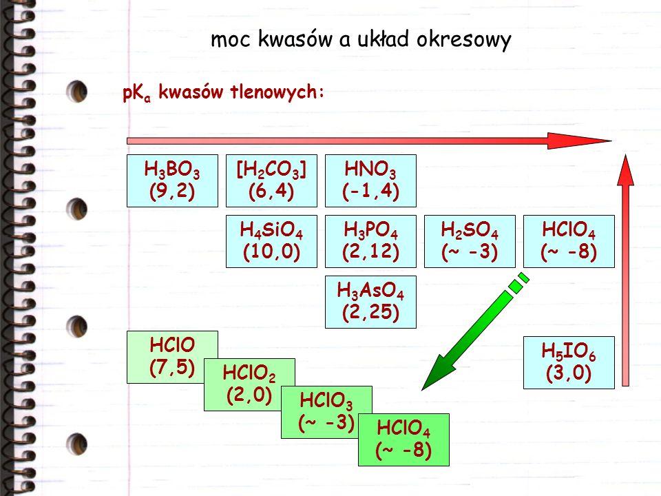 moc kwasów a układ okresowy