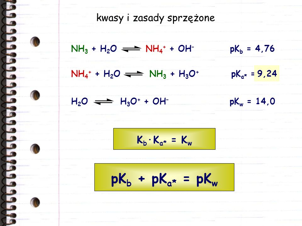 pKb + pKa* = pKw kwasy i zasady sprzężone Kb·Ka* = Kw