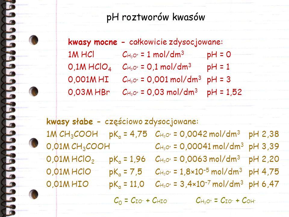 pH roztworów kwasów kwasy mocne - całkowicie zdysocjowane: