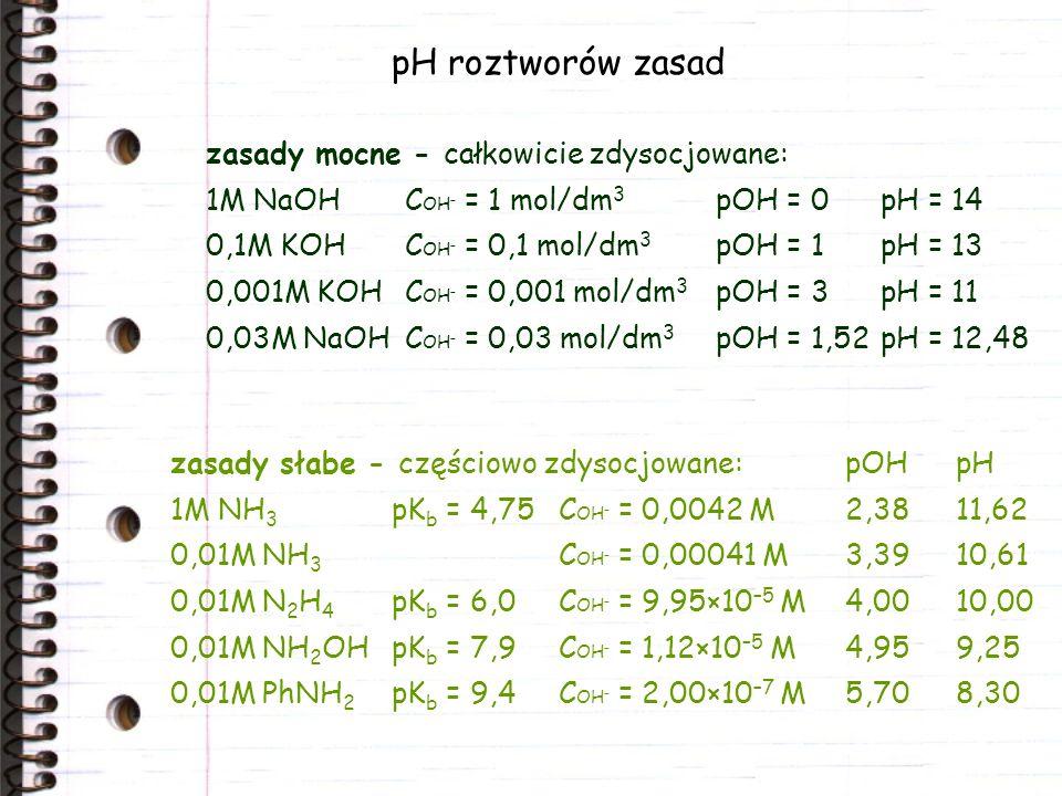 pH roztworów zasad zasady mocne - całkowicie zdysocjowane: