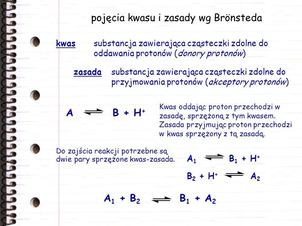 pojęcia kwasu i zasady wg Brönsteda