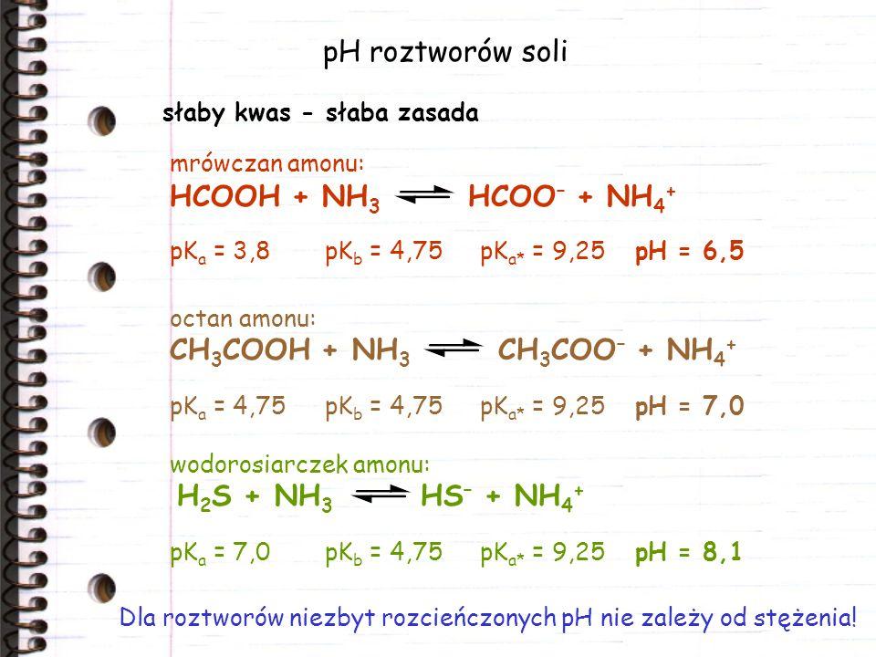 pH roztworów soli HCOOH + NH3 HCOO– + NH4+