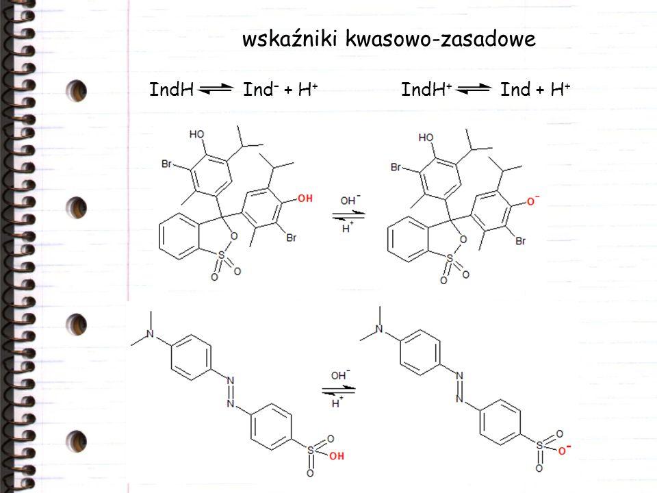 wskaźniki kwasowo-zasadowe