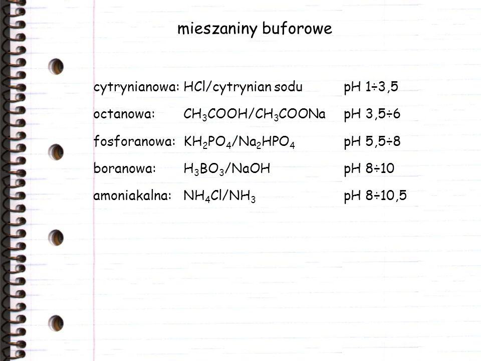 mieszaniny buforowe cytrynianowa: HCl/cytrynian sodu pH 1÷3,5