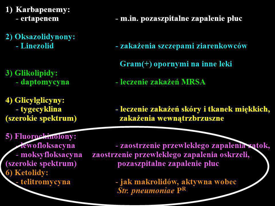 Karbapenemy: - ertapenem - m.in. pozaszpitalne zapalenie płuc. 2) Oksazolidynony: - Linezolid - zakażenia szczepami ziarenkowców.