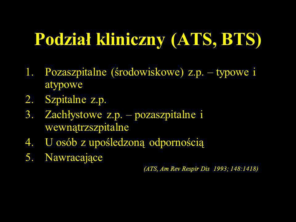 Podział kliniczny (ATS, BTS)