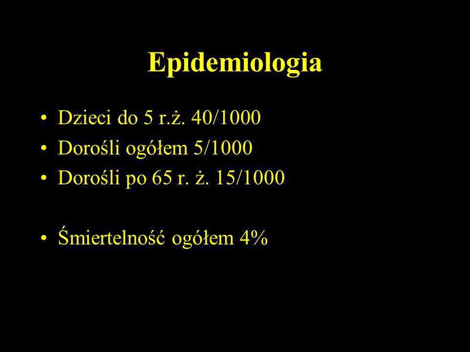Epidemiologia Dzieci do 5 r.ż. 40/1000 Dorośli ogółem 5/1000