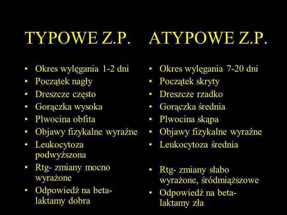TYPOWE Z.P. ATYPOWE Z.P. Okres wylęgania 1-2 dni Początek nagły