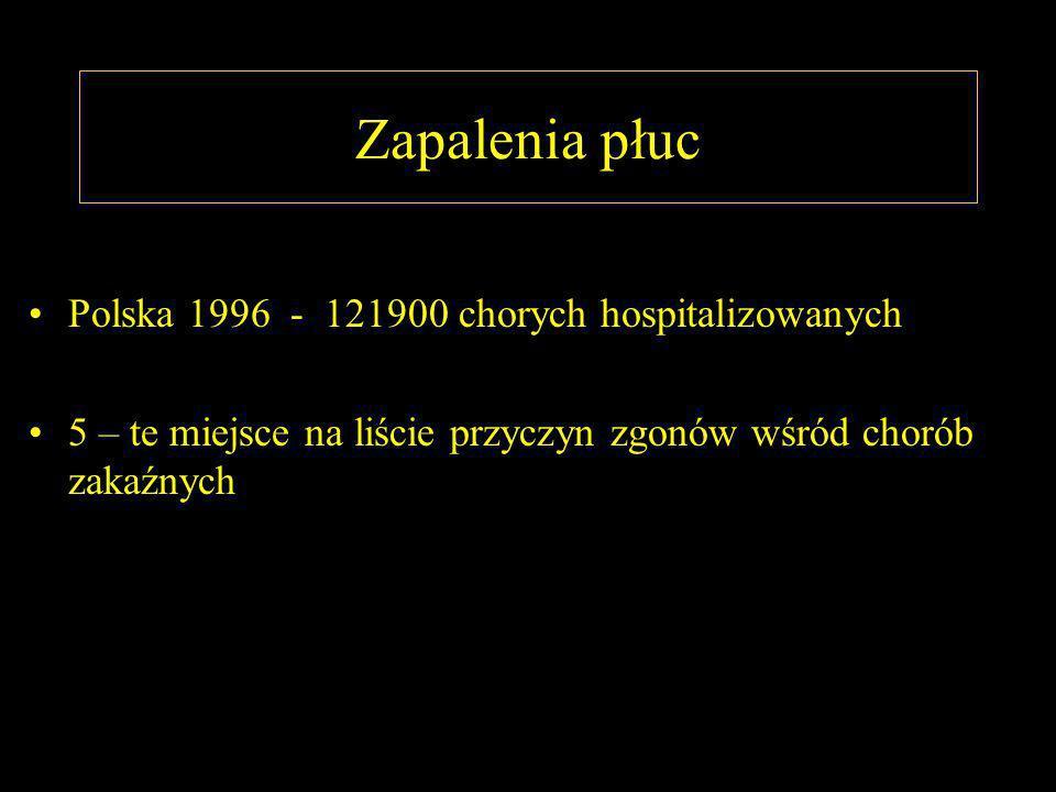 Zapalenia płuc Polska 1996 - 121900 chorych hospitalizowanych