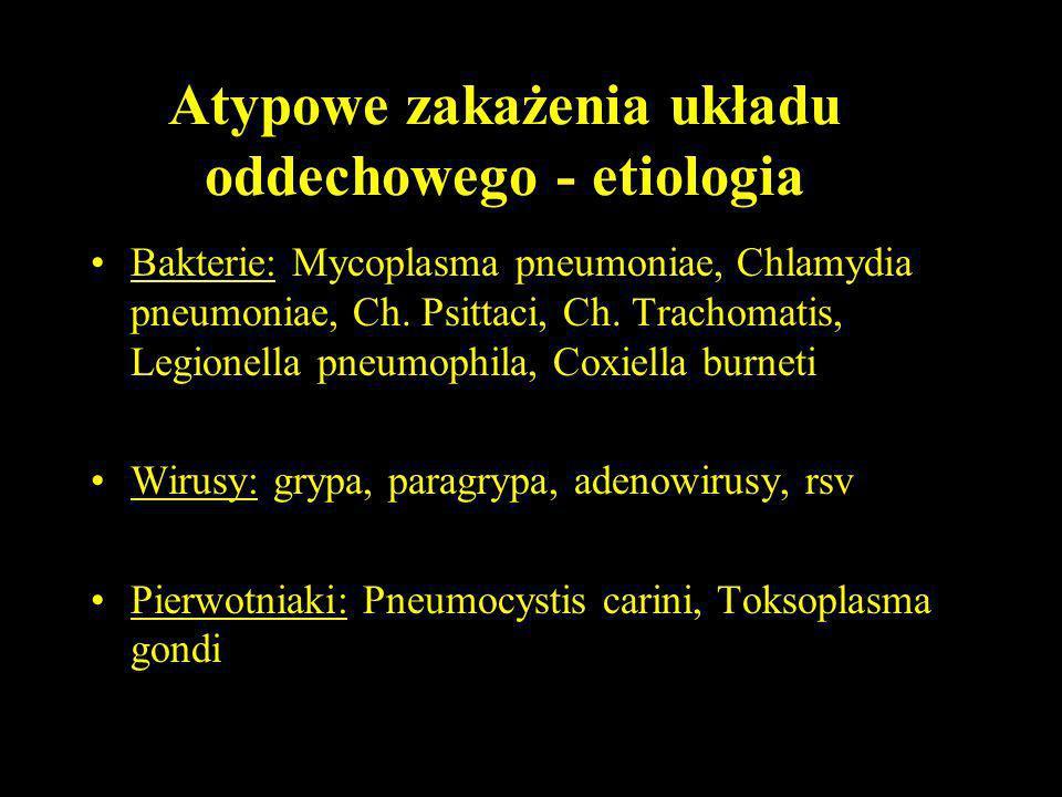 Atypowe zakażenia układu oddechowego - etiologia