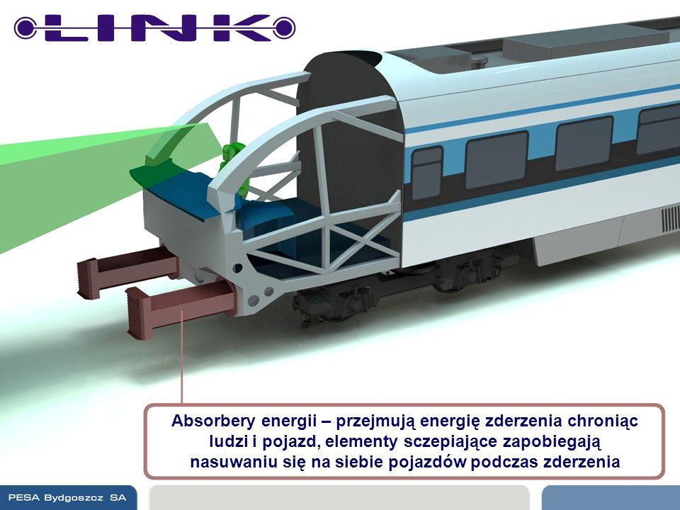 Absorbery energii – przejmują energię zderzenia chroniąc ludzi i pojazd, elementy sczepiające zapobiegają nasuwaniu się na siebie pojazdów podczas zderzenia