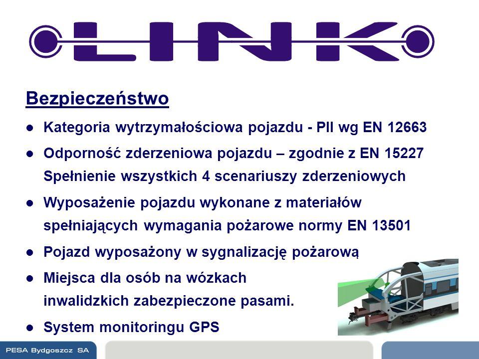 Bezpieczeństwo Kategoria wytrzymałościowa pojazdu - PII wg EN 12663