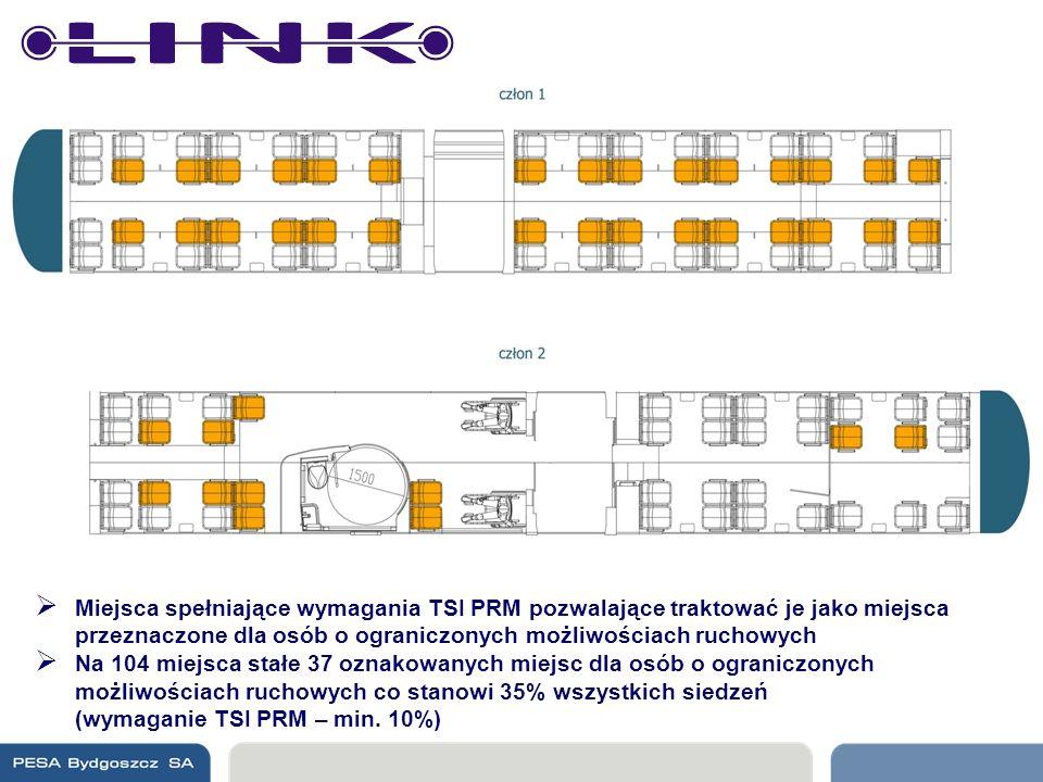 Miejsca spełniające wymagania TSI PRM pozwalające traktować je jako miejsca przeznaczone dla osób o ograniczonych możliwościach ruchowych