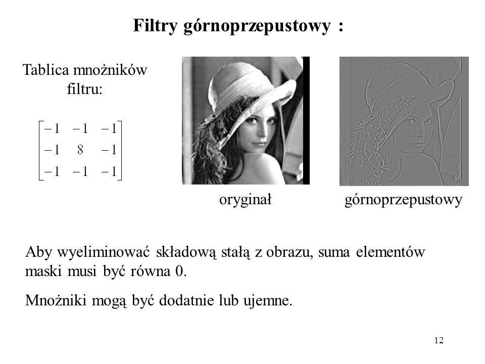 Filtry górnoprzepustowy :