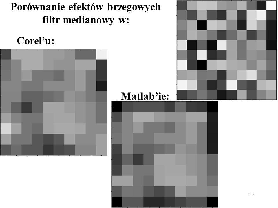 Porównanie efektów brzegowych filtr medianowy w: